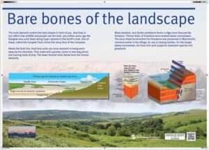 Crow Road Geological Information Boards